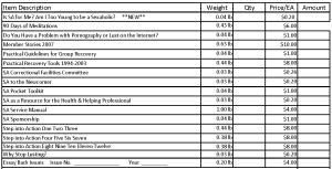Literature_Price_List_chart